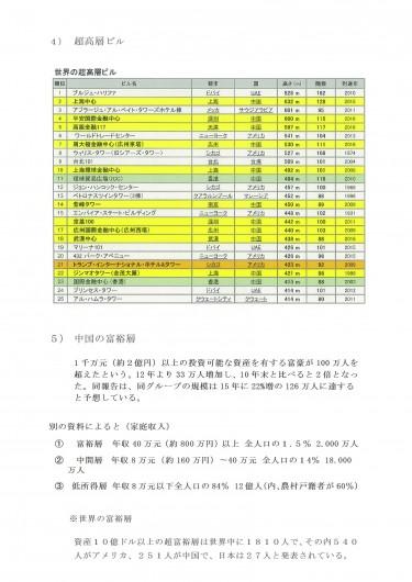 上海事情28-2
